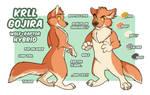 Character Sheet - Gojira.