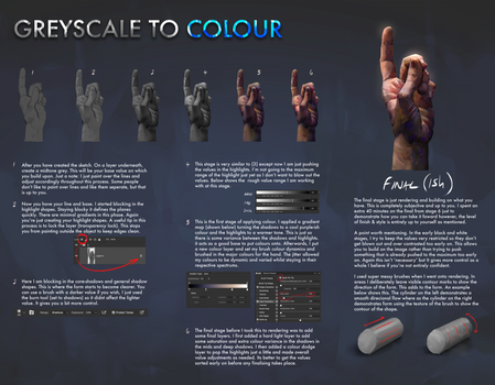 Hands - Greyscale to Colour tutorial.