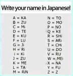 japanese name