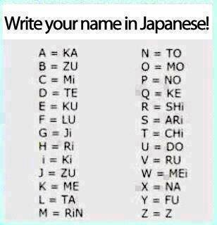 Japanese Name By Gamerma On Deviantart How to keep a mummy movie free online. japanese name by gamerma on deviantart