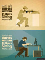 Real life and video game snipers
