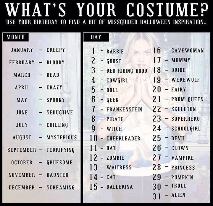 whats your halloween costume by gamerma