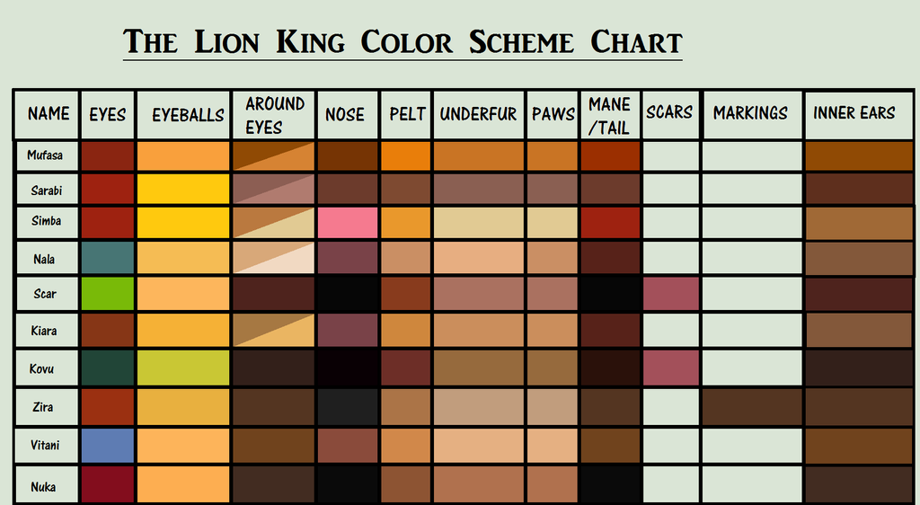 Lion King Color Scheme Chart