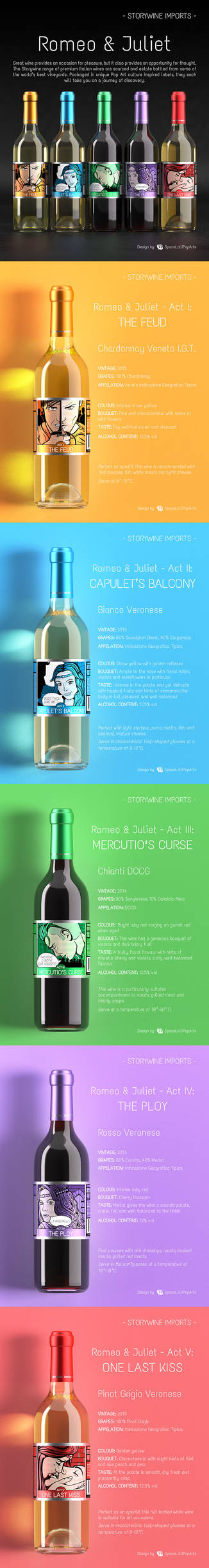 Pop Art Wine Labels Romeo and Juliet