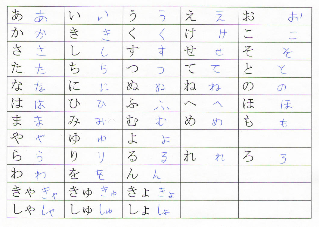 Japanese hiragana handwriting