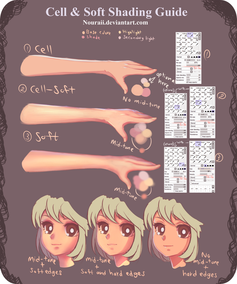 Soft And Cell Shading Guide Psd File By Nouraii On