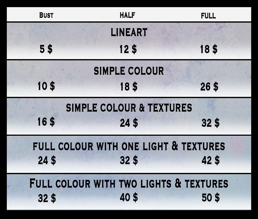Tabela2 by searoth