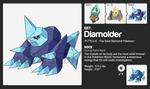 027: Diamolder