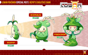 Rizpip's Evolved Forms! by LuisBrain