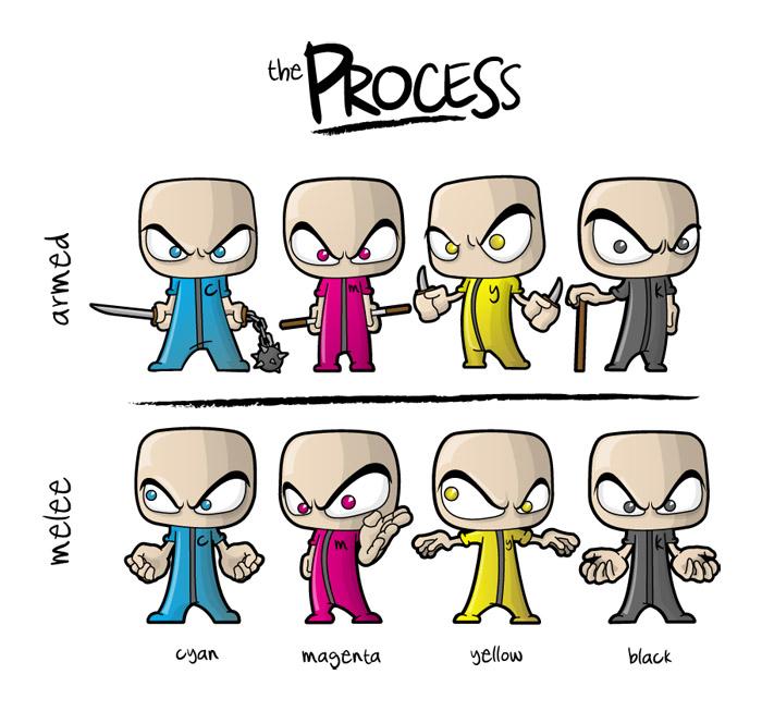 The Process by smashmethod