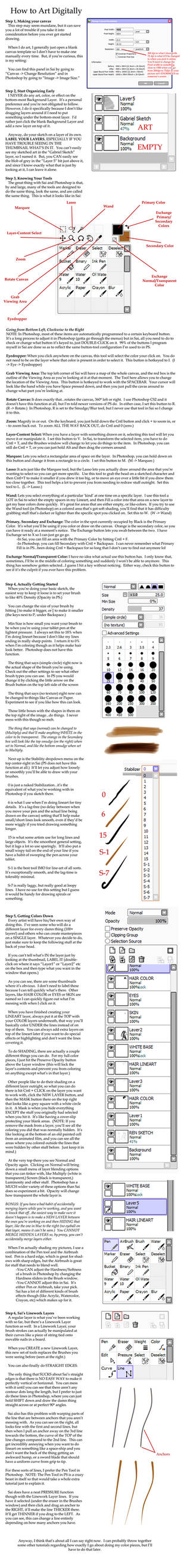 How to Art Digitally