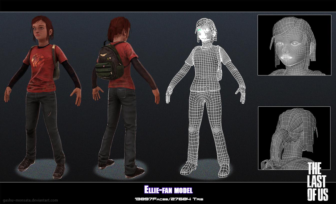 Last Of Us Model Ellie By Gashu Monsata