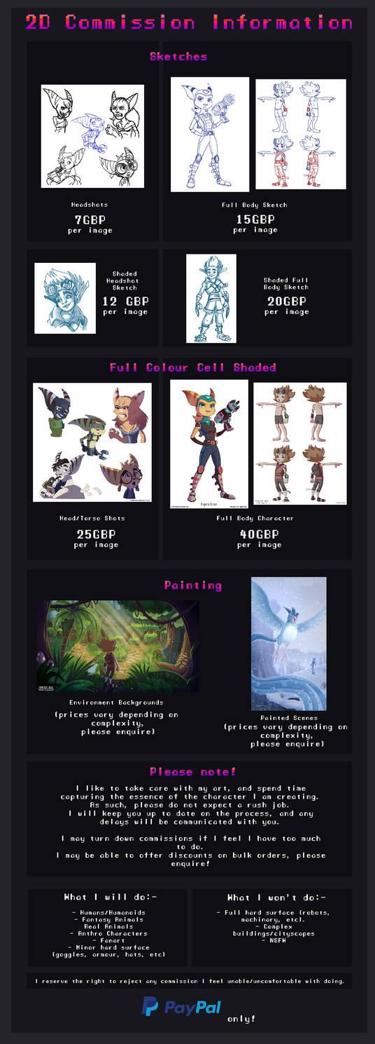 2D Commission Sheet by Gashu-Monsata