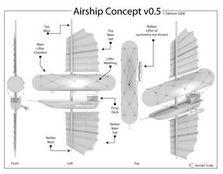 Airship concept by Meauxmazey