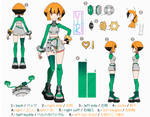 Pokemon Masters Sygna Suit Gardenia Concept