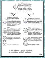 anime head tutorial by mystical-enigma