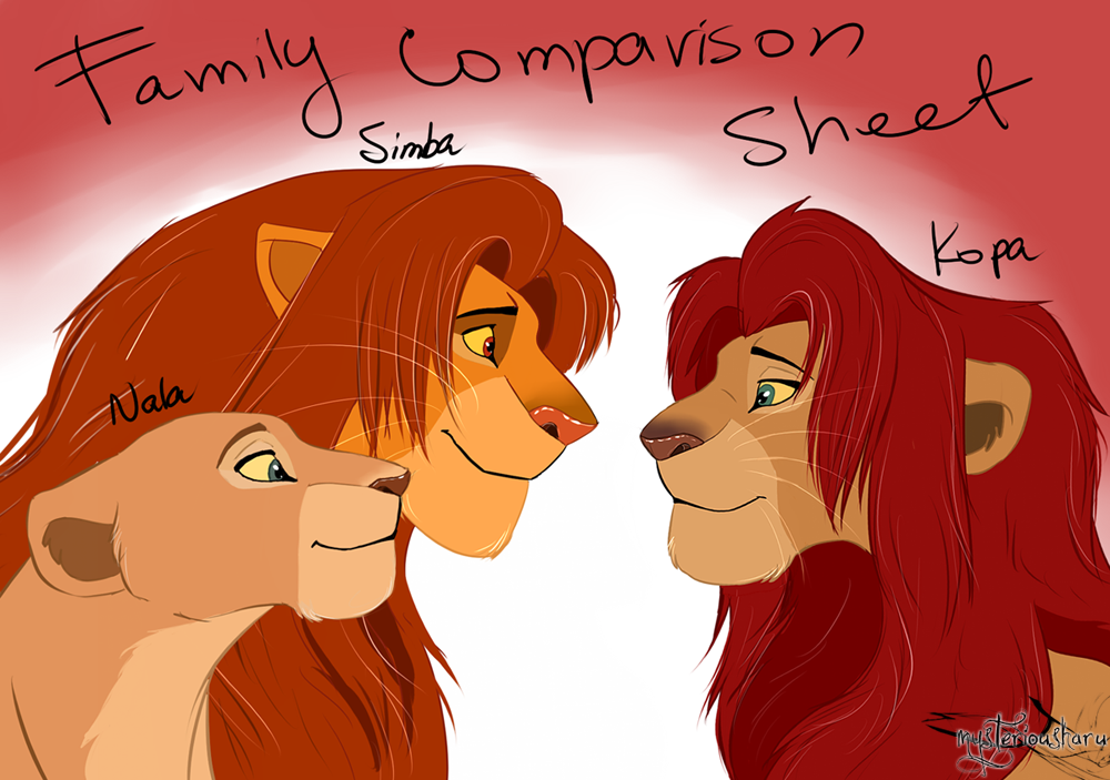 comparison of the lion king and The compare and contrast of disney's lion king and shakespeare's hamlet 1022 words | 5 pages william shakespeare's hamlet is without question the most famous play in the english language.