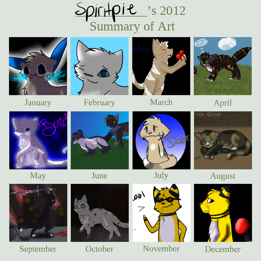 2012 Art Summary Meme by Spiritpie