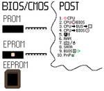 BIOS/CMOS + POST
