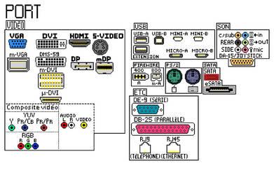 I/O Connectors by guitarxhero