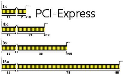 PCI-Express by guitarxhero