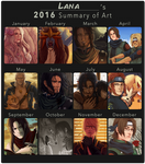 Summary of Art