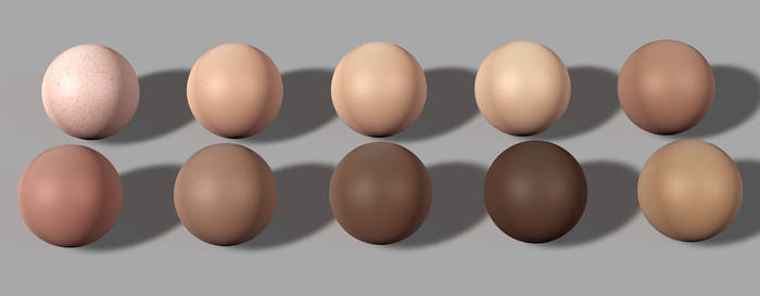 Skin Types Tutorial