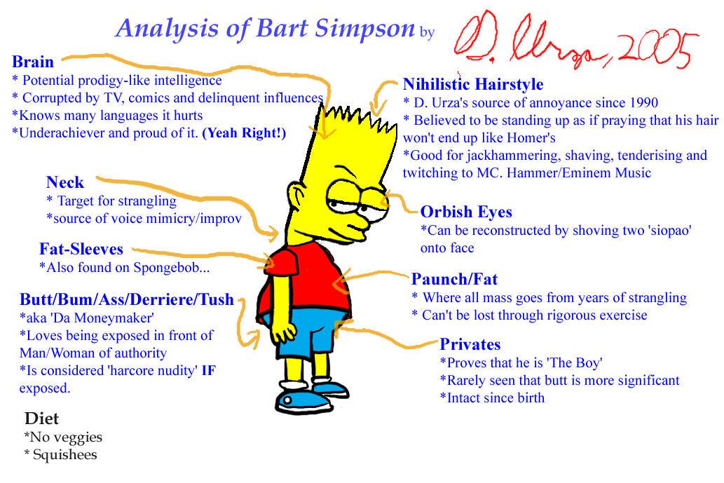 Analysis of Bar... Nihilistic Password