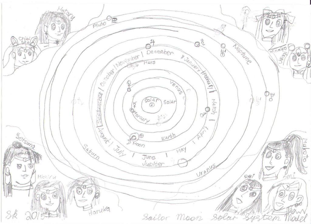 Sailor Moon Solar System by Kolser95