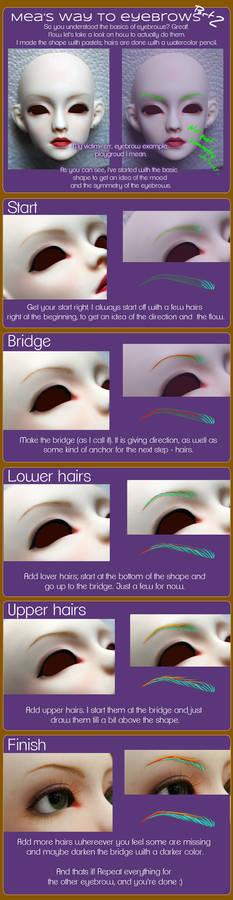 Faceup eyebrow Guide Pt. 2