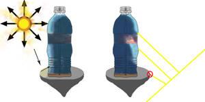 Water Bottle Day