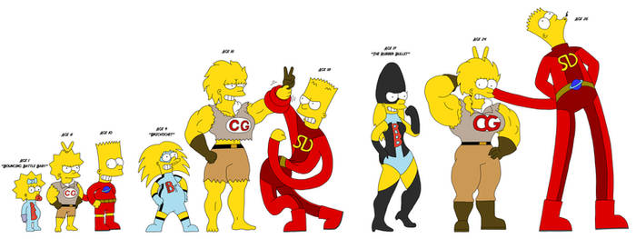 Super Simpson Kids Age Chart