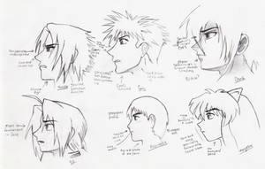 Anime Head Shape by mangastictuts on DeviantArt