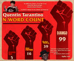 Quentin Tarantino N-Word Count
