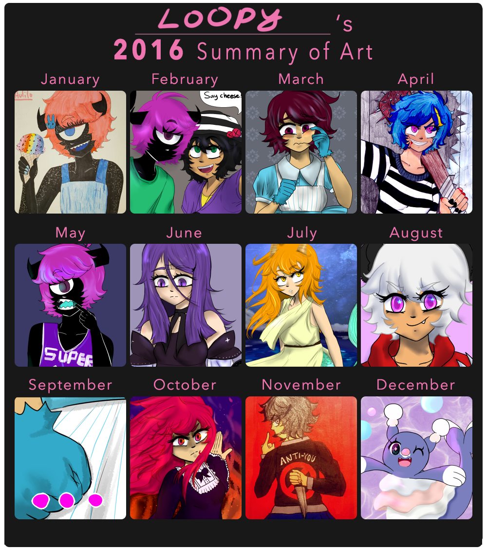 [Image: 2016_summary_of_art_by_loopypanda-daudobf.png]