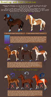 Breeding and Foal Creation Guide