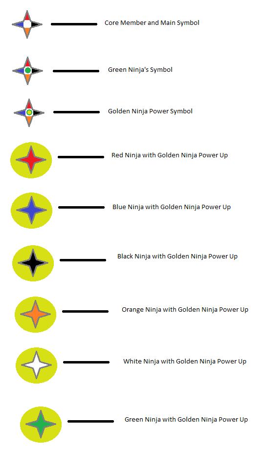 (Fan) Ninninger symbols by pikatwig