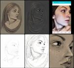 Progression on the hair-framed portrait