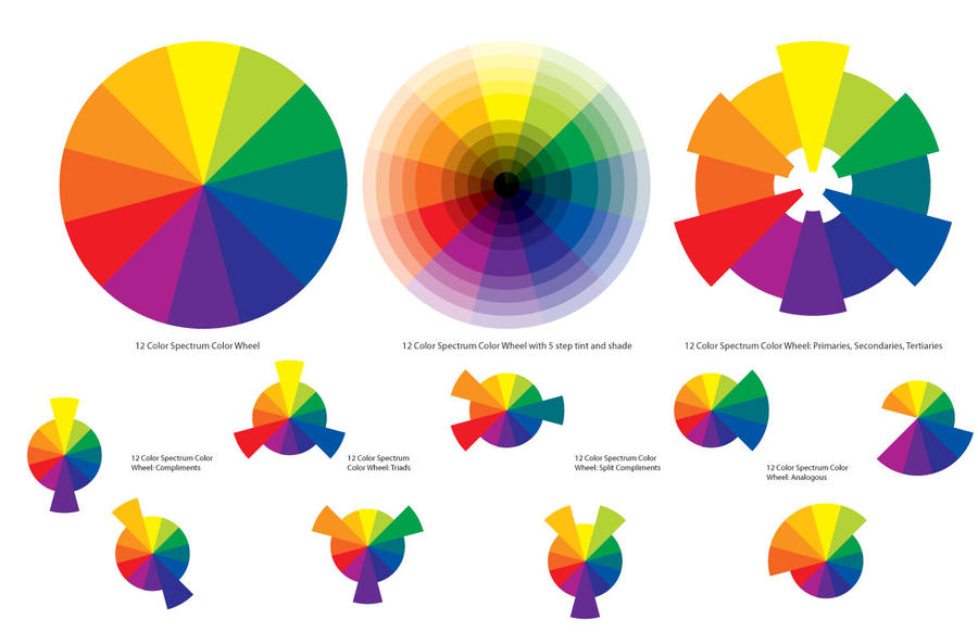 Colour Wheel CMYK Assignment By LezzieLexi2QT2BSTR8