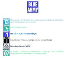 Blue Team by ShepardSoldier