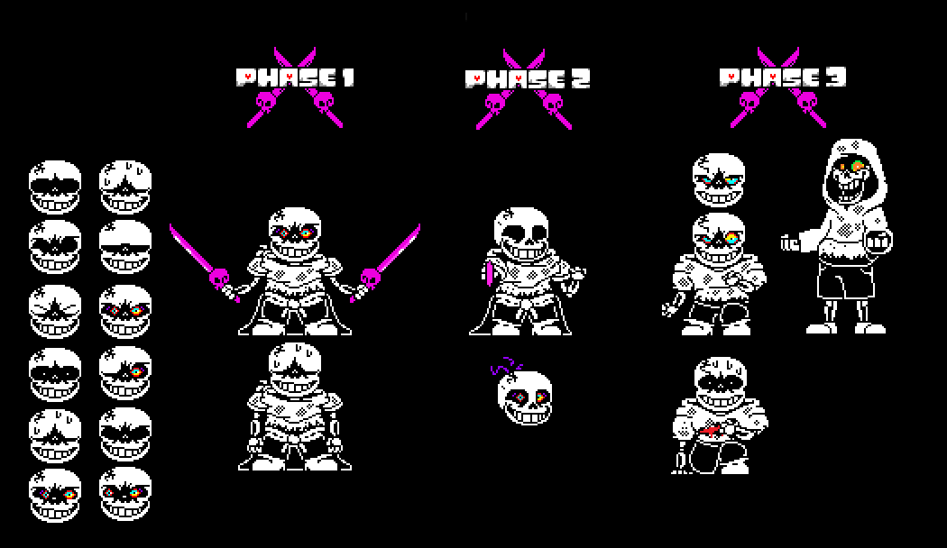 Featured image of post Dusttrust Phase 4 Sans