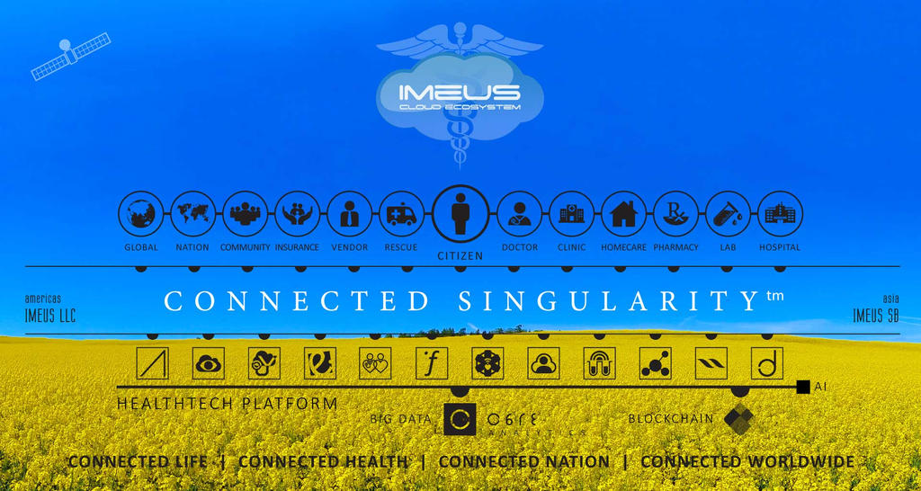 Banner-Connected-Singularity-Fields-Of-Gold by Gumtoo