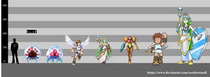 Kid Icarus: Former Pit is a BEAST! by sesshowmall