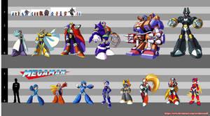 Mega Man: Mixed Height Chart