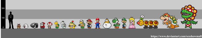 Paper Mario: Height Chart by sesshowmall