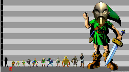 TLoZ: Links Height Chart by sesshowmall
