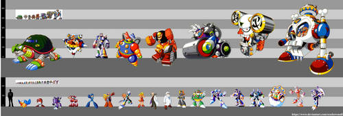 Mega Man 7: Height Chart by sesshowmall