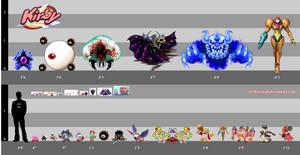 Kirby: Height Chart