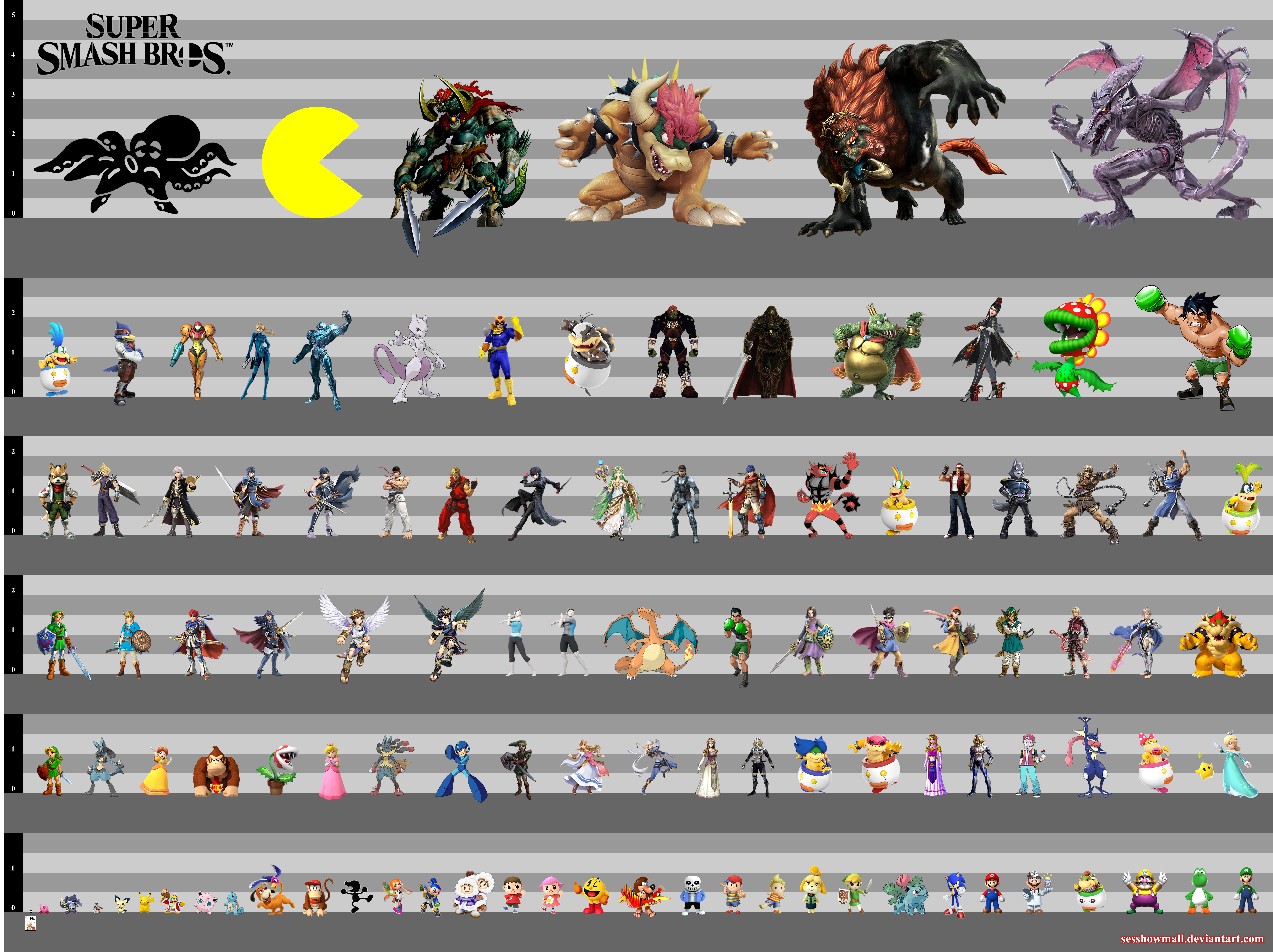 Super Smash Bros. Accurate Heights