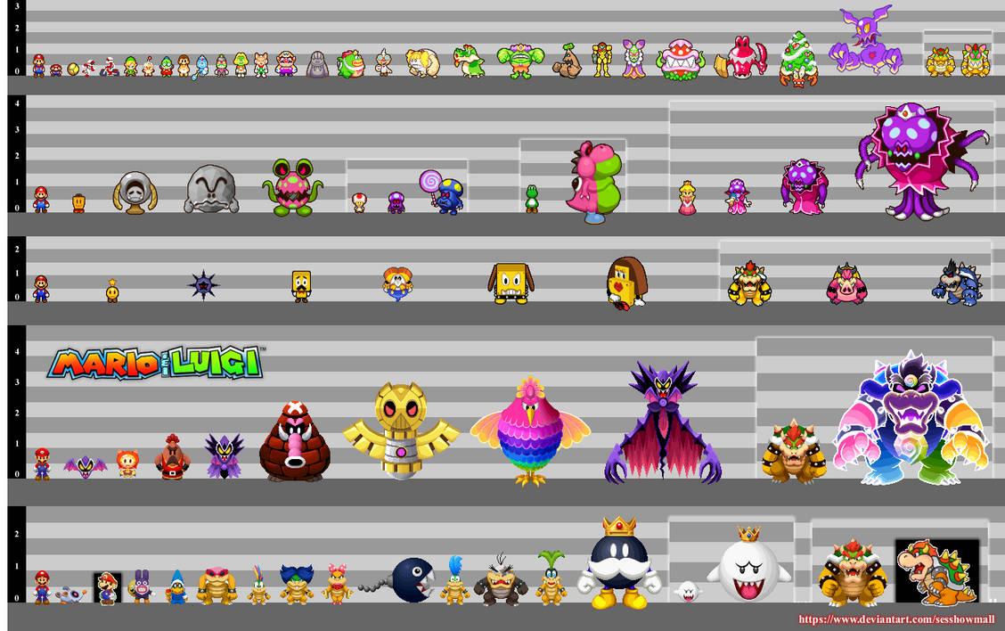 Mario And Luigi Rpg Sprites Heights By Sesshowmall On Deviantart